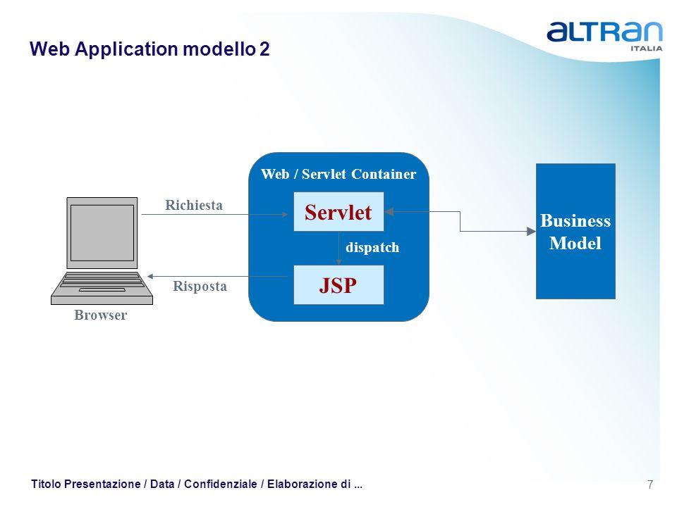 7 Titolo Presentazione / Data / Confidenziale / Elaborazione di... Web Application modello 2 Browser Web / Servlet Container JSP Richiesta Risposta Se