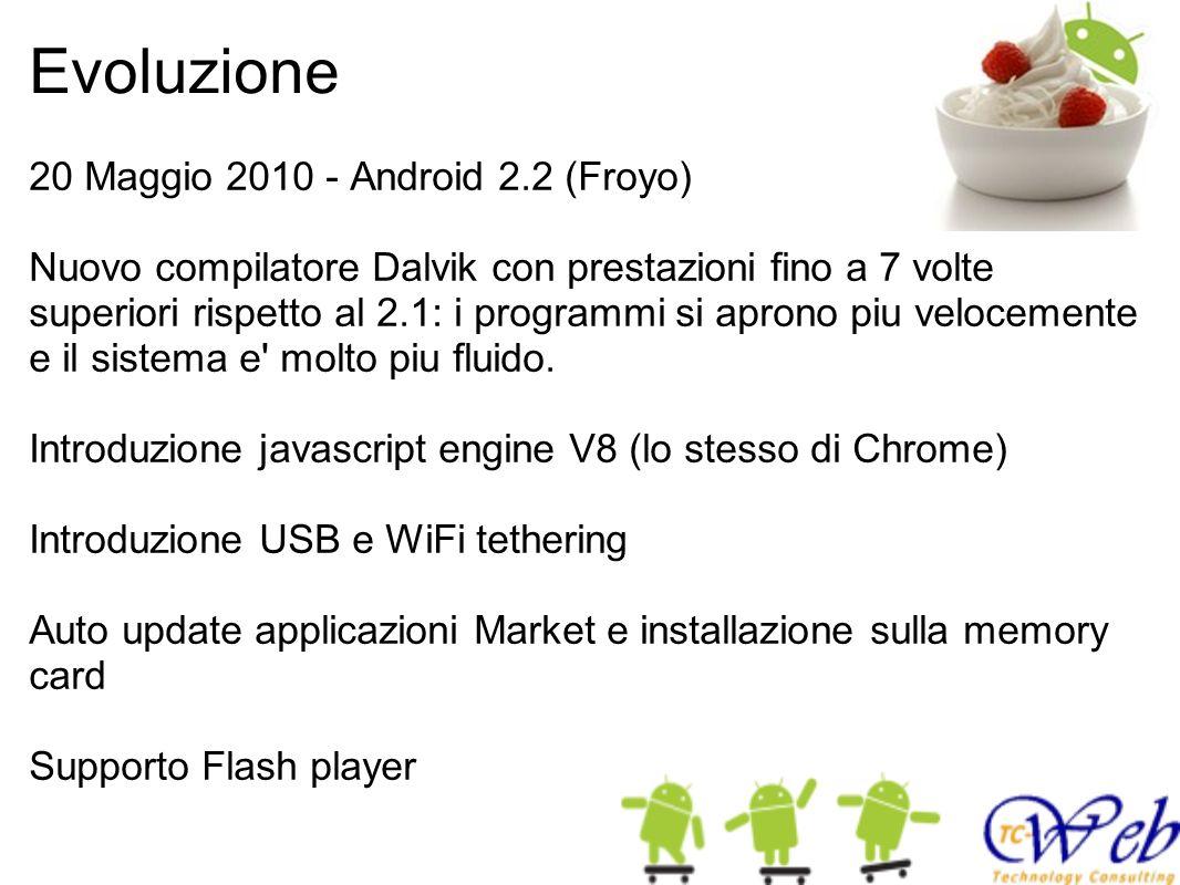 Evoluzione 20 Maggio 2010 - Android 2.2 (Froyo) Nuovo compilatore Dalvik con prestazioni fino a 7 volte superiori rispetto al 2.1: i programmi si apro