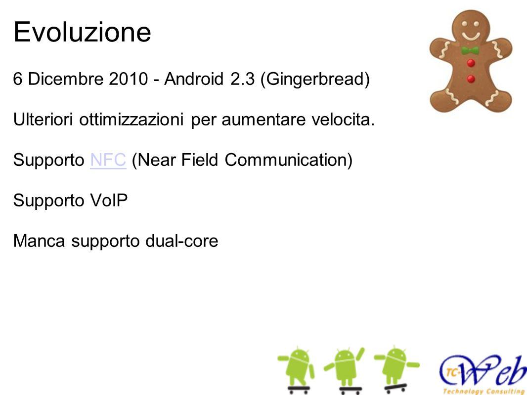 Evoluzione 6 Dicembre 2010 - Android 2.3 (Gingerbread) Ulteriori ottimizzazioni per aumentare velocita. Supporto NFC (Near Field Communication)NFC Sup