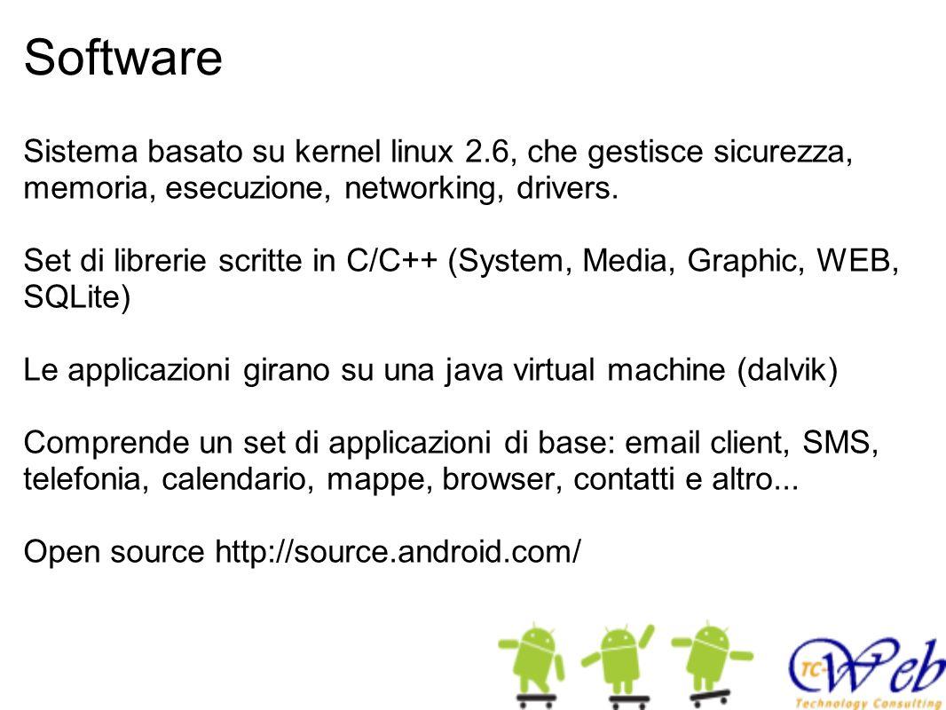 Software Sistema basato su kernel linux 2.6, che gestisce sicurezza, memoria, esecuzione, networking, drivers. Set di librerie scritte in C/C++ (Syste