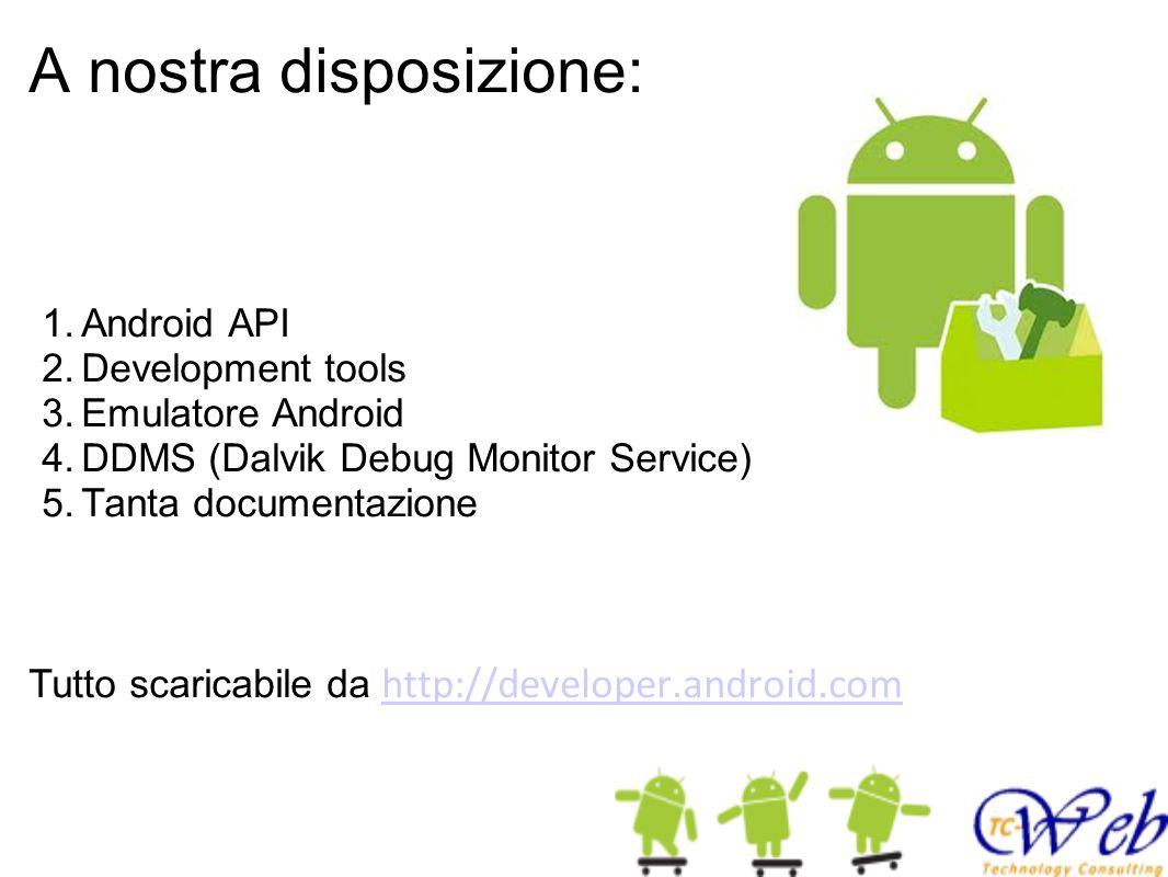 A nostra disposizione: 1.Android API 2.Development tools 3.Emulatore Android 4.DDMS (Dalvik Debug Monitor Service) 5.Tanta documentazione Tutto scaric