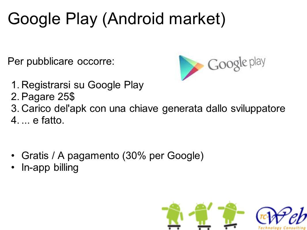 Google Play (Android market) Per pubblicare occorre: 1.Registrarsi su Google Play 2.Pagare 25$ 3.Carico del'apk con una chiave generata dallo sviluppa