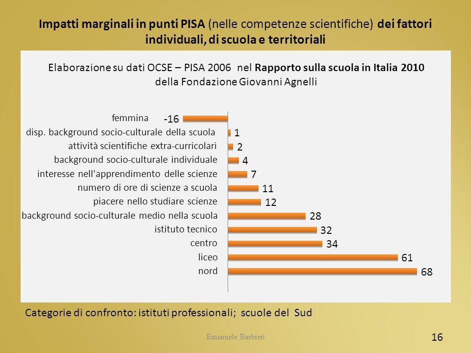 Emanuele Barbieri 16 Categorie di confronto: istituti professionali; scuole del Sud Impatti marginali in punti PISA (nelle competenze scientifiche) de