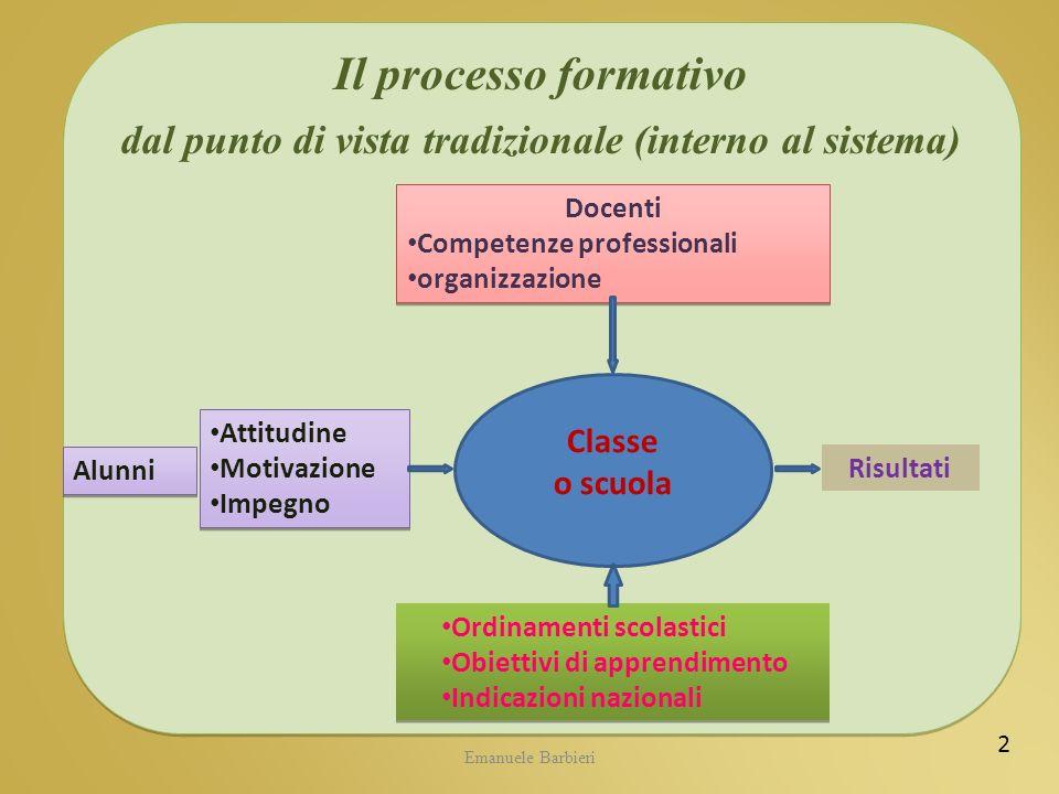 Emanuele Barbieri Il processo formativo dal punto di vista tradizionale (interno al sistema) Classe o scuola Alunni Attitudine Motivazione Impegno Att