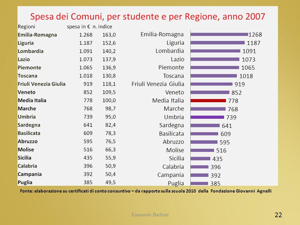 Emanuele Barbieri 22 Fonte: elaborazione su certificati di conto consuntivo – da rapporto sulla scuola 2010 della Fondazione Giovanni Agnelli