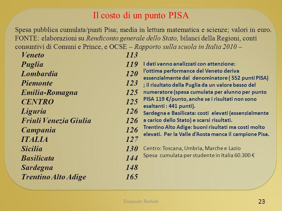Emanuele Barbieri 23 Veneto 113 Puglia 119 Lombardia 120 Piemonte123 Emilia-Romagna125 CENTRO125 Liguria126 Friuli Venezia Giulia126 Campania126 ITALI