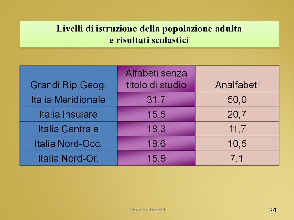 Emanuele Barbieri 24 Livelli di istruzione della popolazione adulta e risultati scolastici Livelli di istruzione della popolazione adulta e risultati