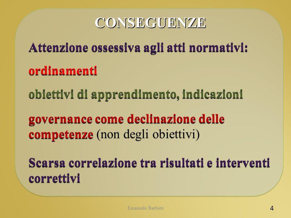 Emanuele Barbieri 4 CONSEGUENZE Attenzione ossessiva agli atti normativi: ordinamenti obiettivi di apprendimento, indicazioni governance come declinaz