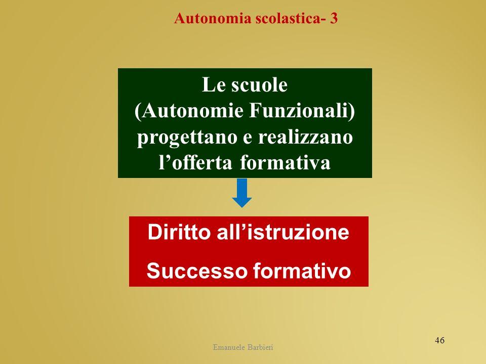 Emanuele Barbieri Le scuole (Autonomie Funzionali) progettano e realizzano lofferta formativa Diritto allistruzione Successo formativo Autonomia scola