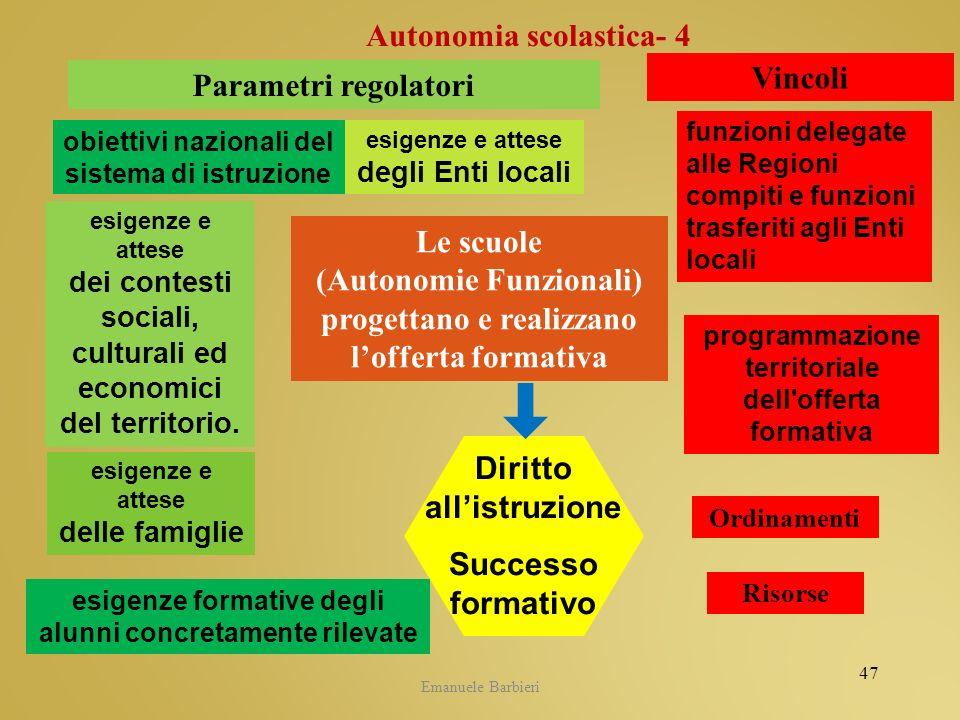 Emanuele Barbieri Le scuole (Autonomie Funzionali) progettano e realizzano lofferta formativa obiettivi nazionali del sistema di istruzione funzioni d