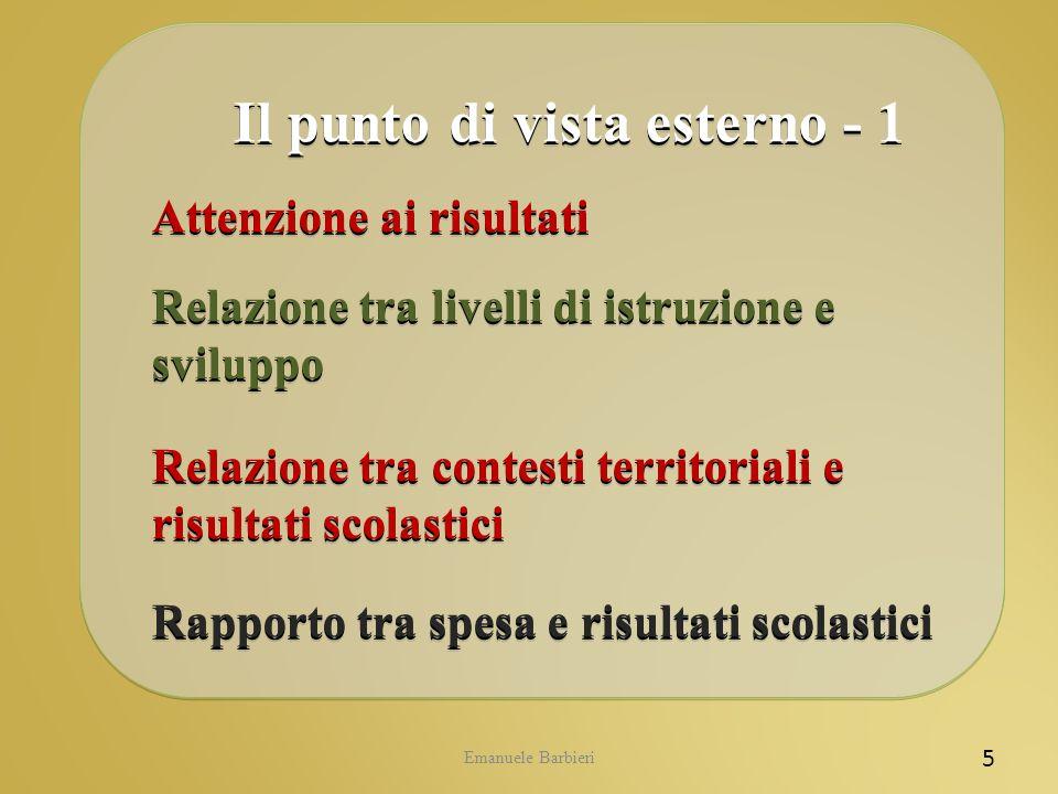 Emanuele Barbieri 5 Il punto di vista esterno - 1 Attenzione ai risultati Relazione tra livelli di istruzione e sviluppo Relazione tra contesti territ