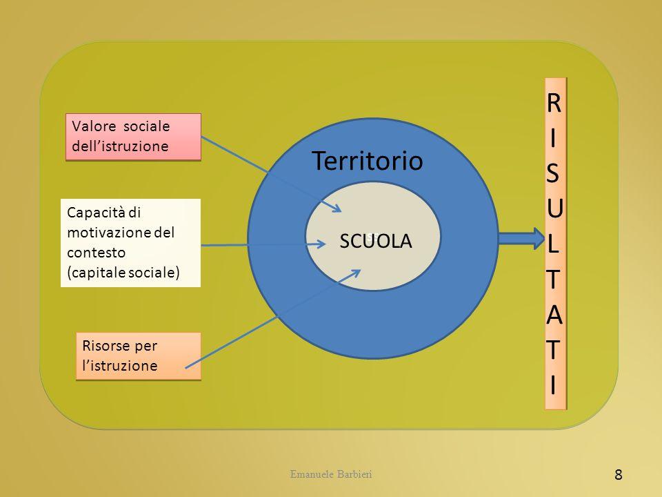 Emanuele Barbieri 8 ss SCUOLA Territorio Valore sociale dellistruzione Capacità di motivazione del contesto (capitale sociale) Risorse per listruzione