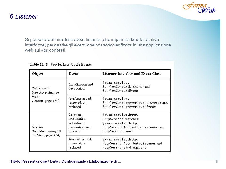 19 Titolo Presentazione / Data / Confidenziale / Elaborazione di... 6 Listener Si possono definire delle classi listener (che implementano le relative