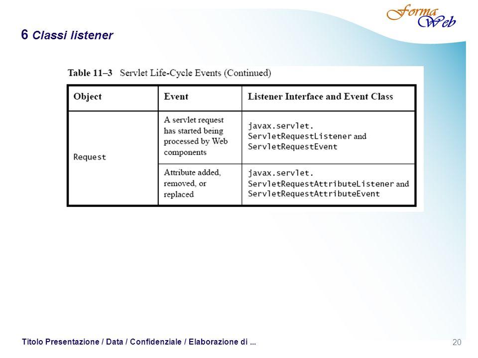 20 Titolo Presentazione / Data / Confidenziale / Elaborazione di... 6 Classi listener