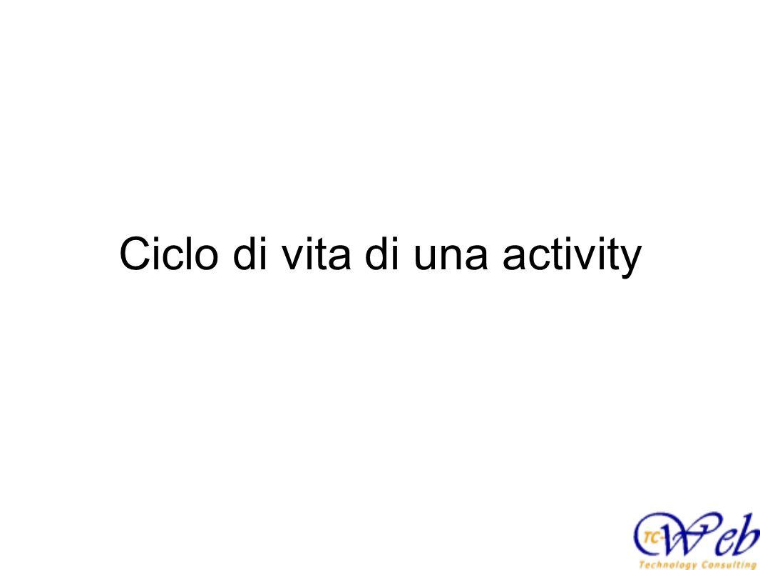Ciclo di vita di una activity