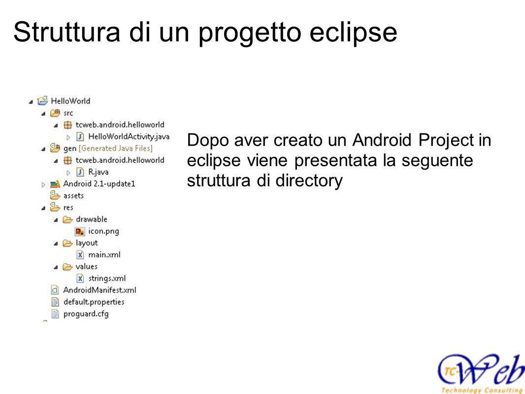 Dopo aver creato un Android Project in eclipse viene presentata la seguente struttura di directory