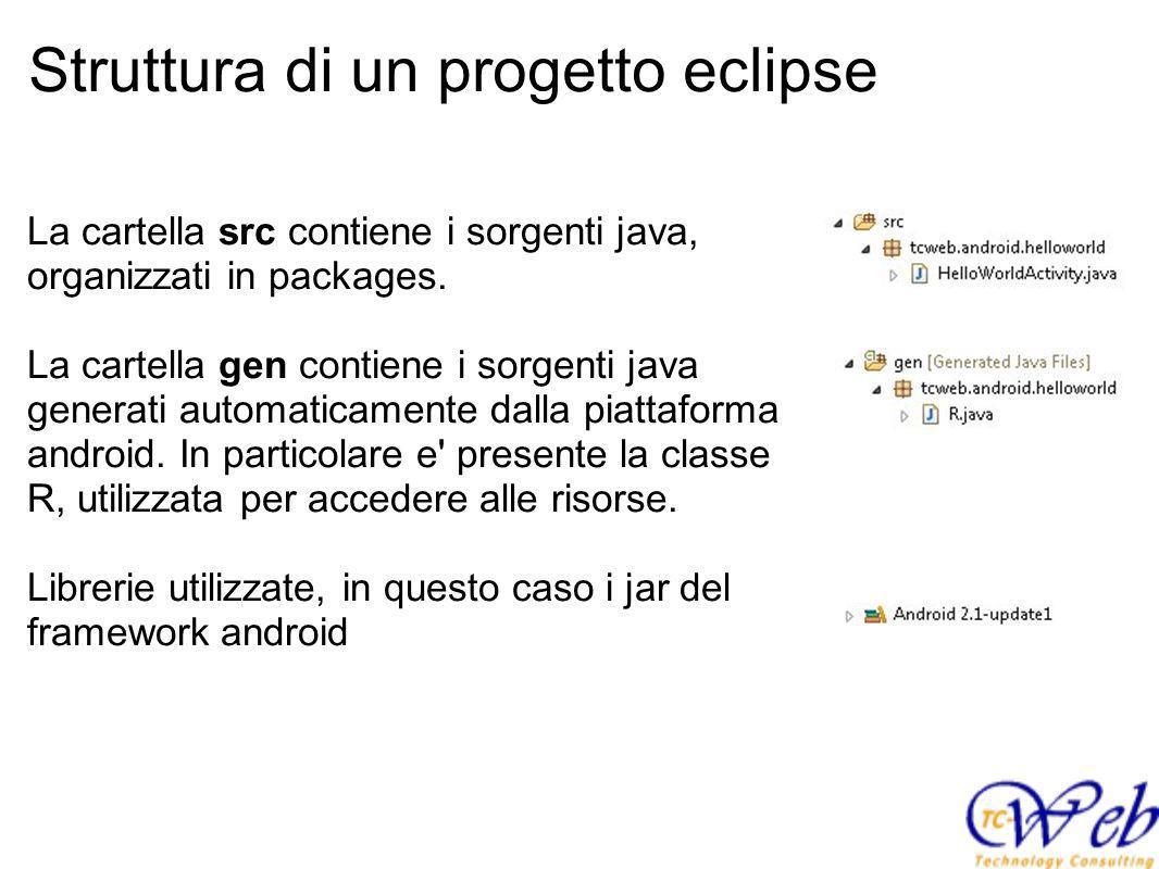 Struttura di un progetto eclipse La cartella res contiene le risorse esterne di un progetto, divise in varie sottocartelle:risorse res/drawable: contiene le immagini e i loghi, in formato png, jpg, gif.