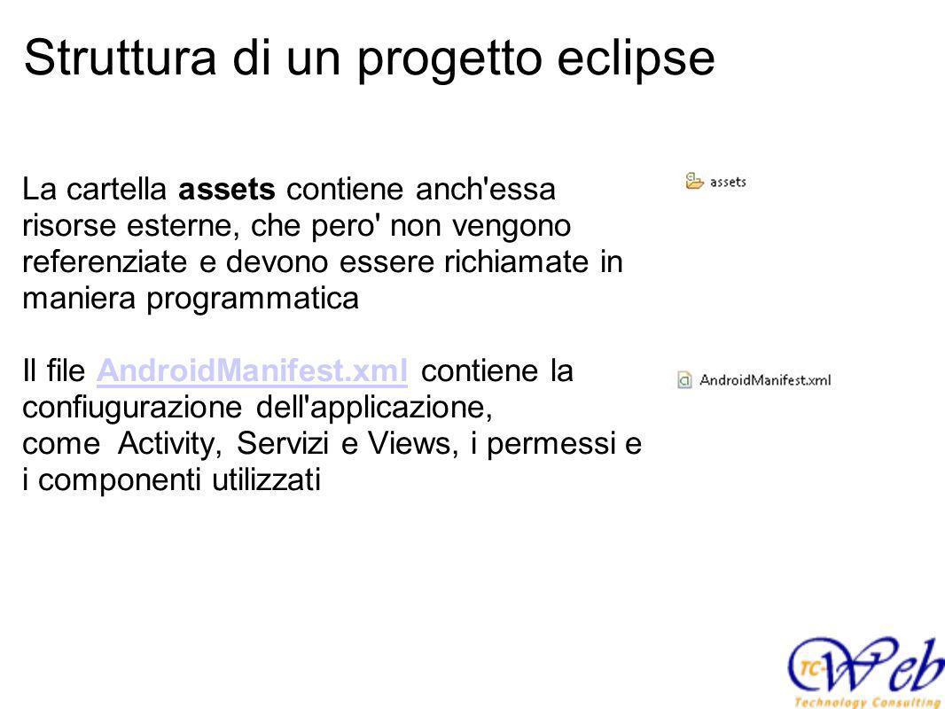 Struttura di un progetto eclipse La cartella assets contiene anch'essa risorse esterne, che pero' non vengono referenziate e devono essere richiamate