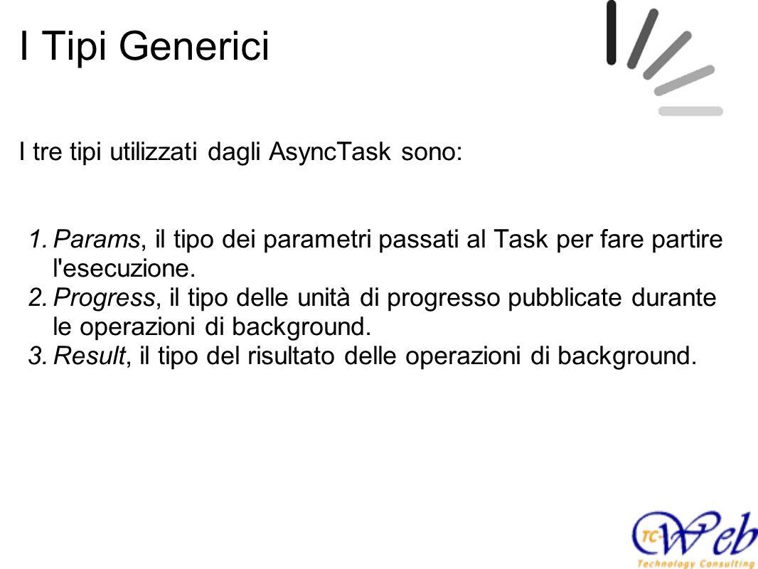 I Tipi Generici I tre tipi utilizzati dagli AsyncTask sono: 1.Params, il tipo dei parametri passati al Task per fare partire l'esecuzione. 2.Progress,
