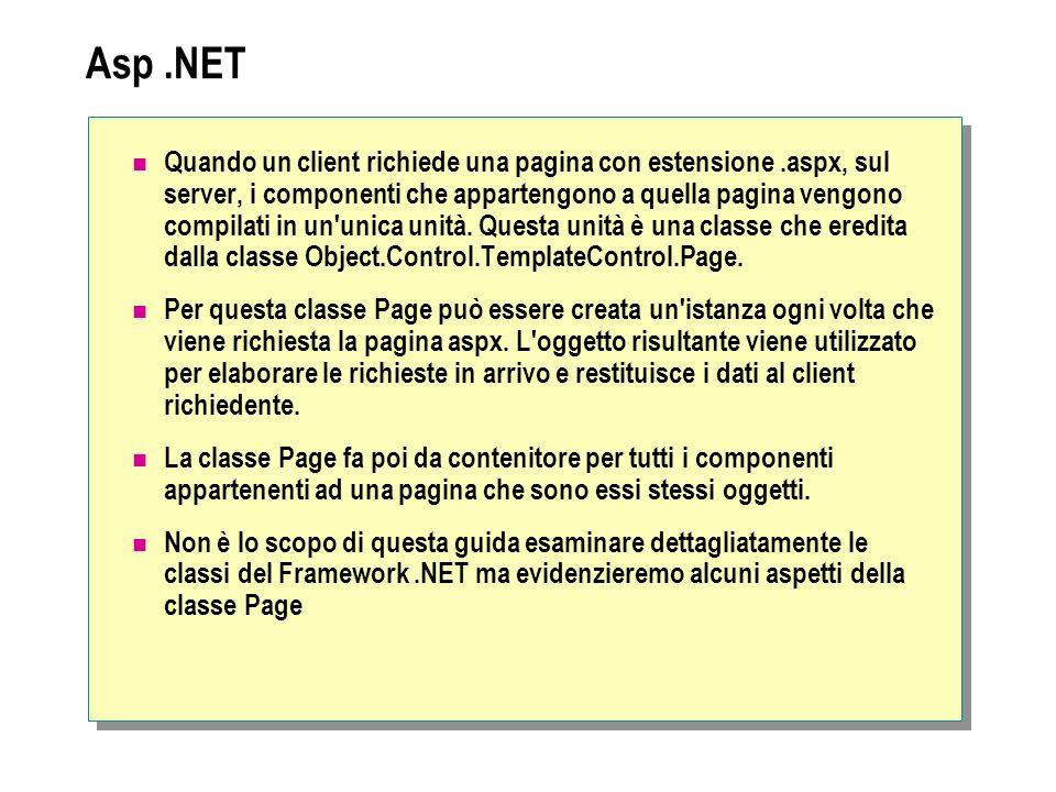 Asp.NET Quando un client richiede una pagina con estensione.aspx, sul server, i componenti che appartengono a quella pagina vengono compilati in un'un