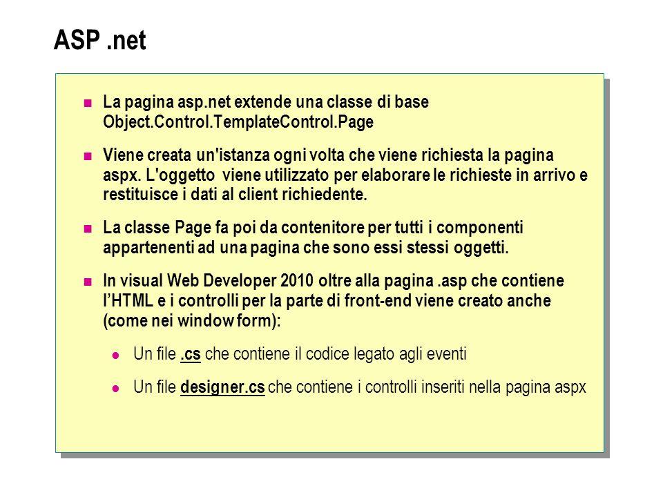 ASP.net La pagina asp.net extende una classe di base Object.Control.TemplateControl.Page Viene creata un'istanza ogni volta che viene richiesta la pag