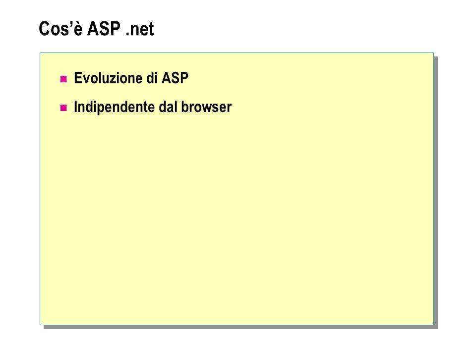 Cosè ASP.net Evoluzione di ASP Indipendente dal browser