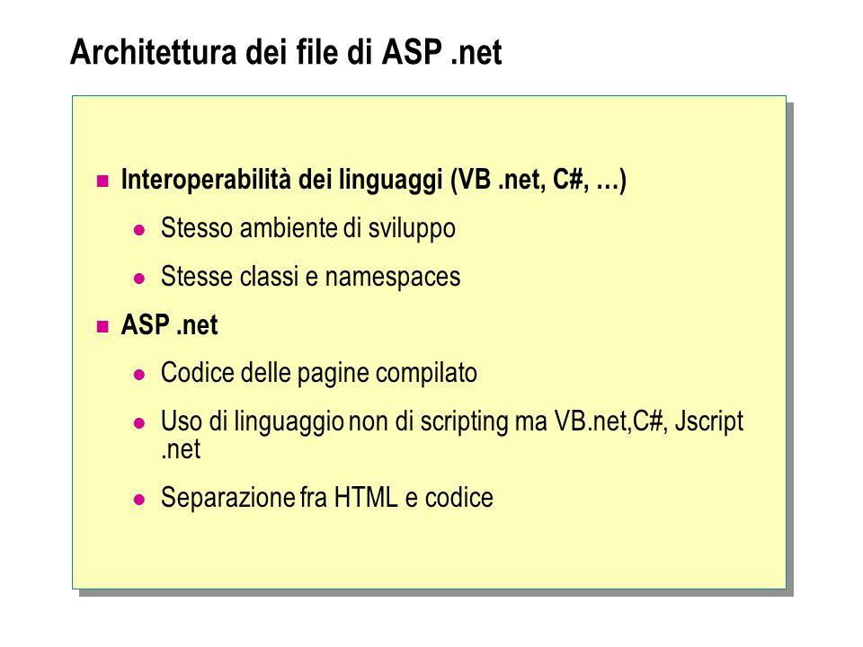 Architettura dei file di ASP.net Interoperabilità dei linguaggi (VB.net, C#, …) Stesso ambiente di sviluppo Stesse classi e namespaces ASP.net Codice
