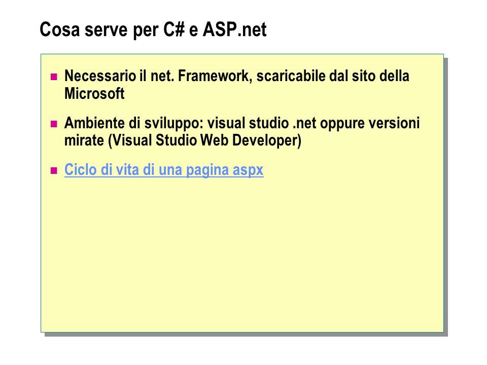 Cosa serve per C# e ASP.net Necessario il net. Framework, scaricabile dal sito della Microsoft Ambiente di sviluppo: visual studio.net oppure versioni