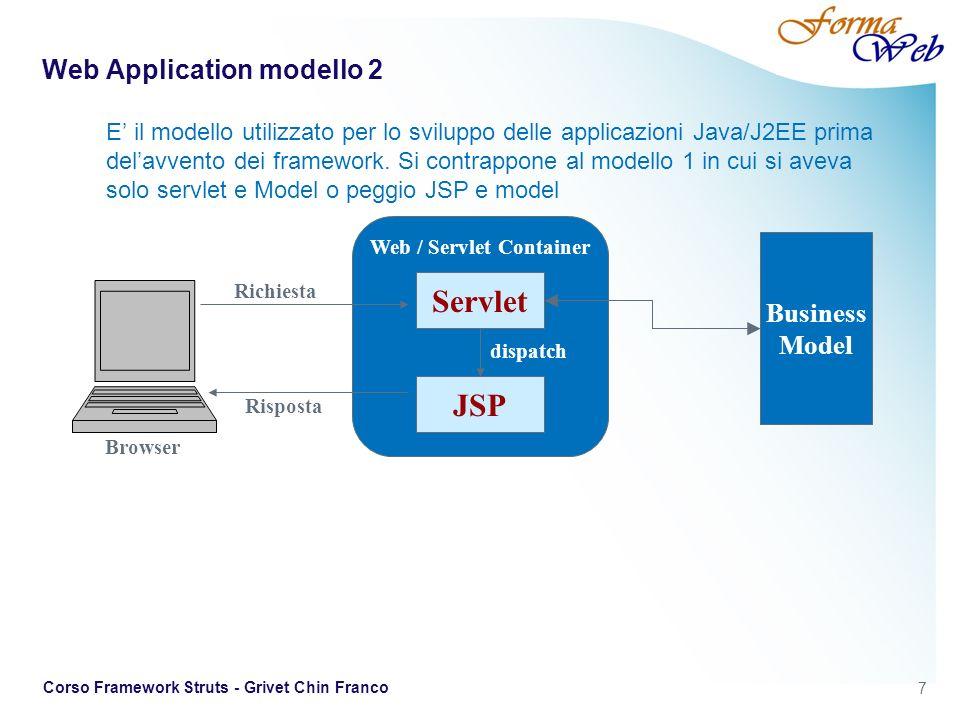 7 Corso Framework Struts - Grivet Chin Franco Web Application modello 2 E il modello utilizzato per lo sviluppo delle applicazioni Java/J2EE prima delavvento dei framework.