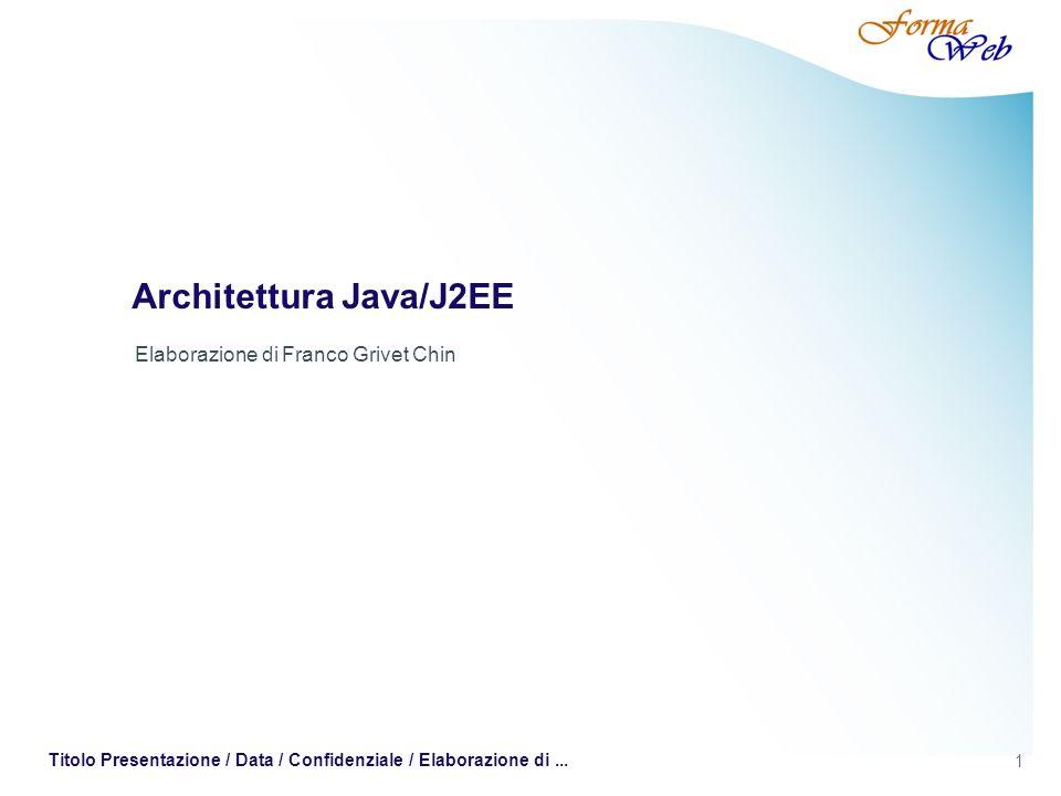 1 Titolo Presentazione / Data / Confidenziale / Elaborazione di... Architettura Java/J2EE Elaborazione di Franco Grivet Chin