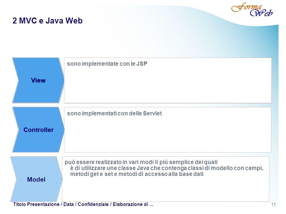 11 Titolo Presentazione / Data / Confidenziale / Elaborazione di... 2 MVC e Java Web Permettono allo sviluppatore di avere già delle funzionalità pron