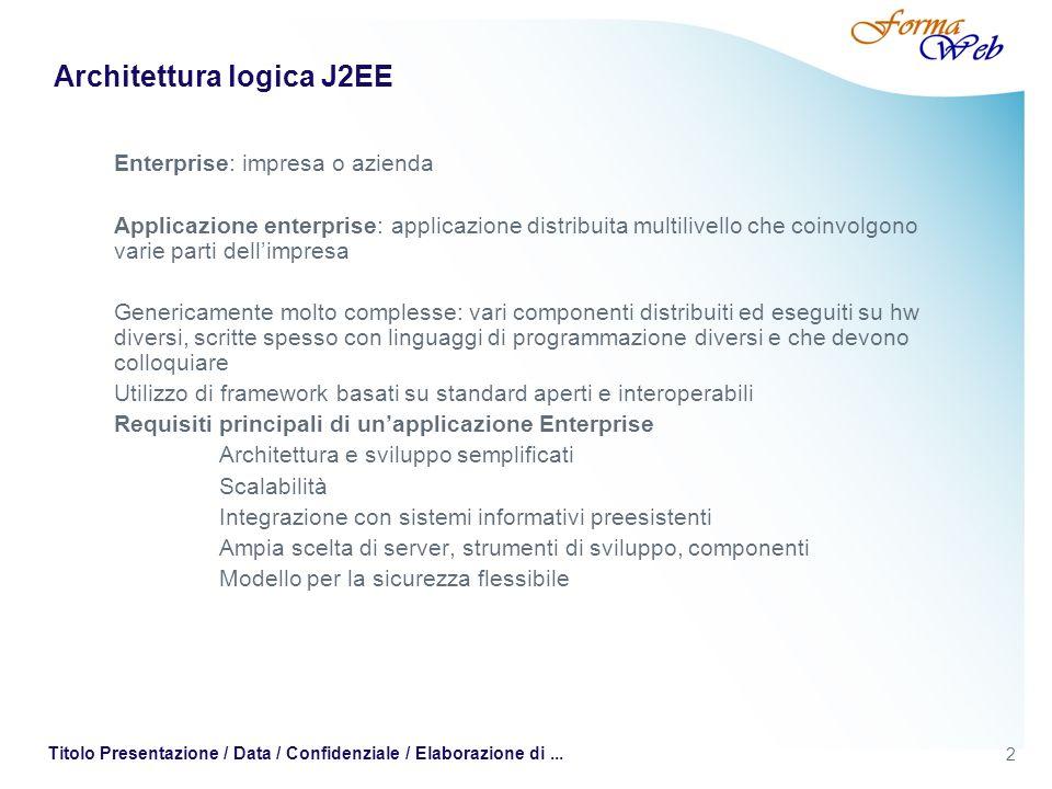 2 Titolo Presentazione / Data / Confidenziale / Elaborazione di... Architettura logica J2EE Enterprise: impresa o azienda Applicazione enterprise: app