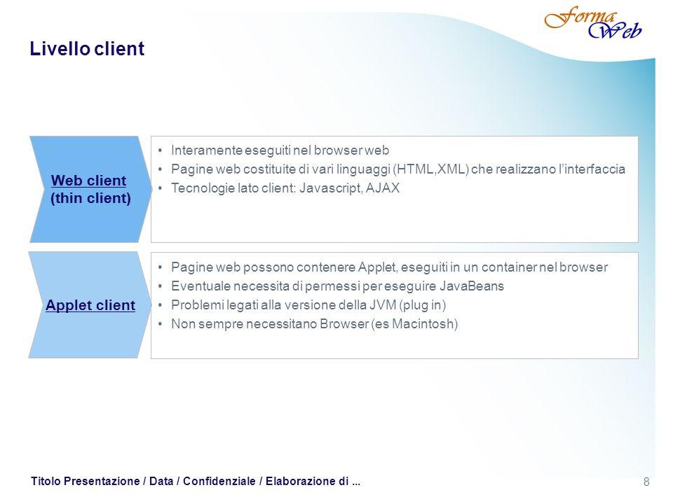 8 Titolo Presentazione / Data / Confidenziale / Elaborazione di... Livello client Interamente eseguiti nel browser web Pagine web costituite di vari l