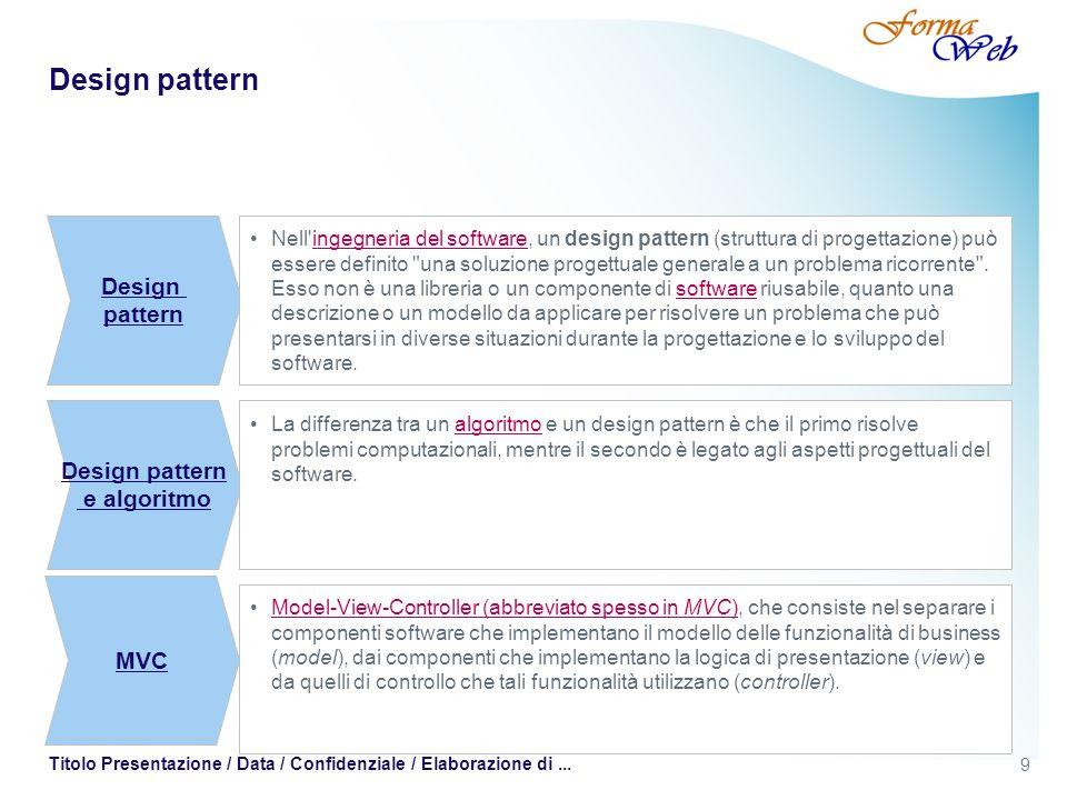 9 Titolo Presentazione / Data / Confidenziale / Elaborazione di... Design pattern Interamente eseguiti nel browser web Pagine web costituite di vari l