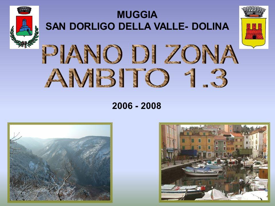 MUGGIA SAN DORLIGO DELLA VALLE- DOLINA 2006 - 2008
