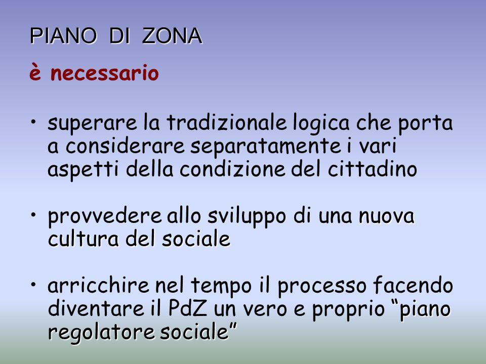 PIANO DI ZONA è necessario superare la tradizionale logica che porta a considerare separatamente i vari aspetti della condizione del cittadino nuova c