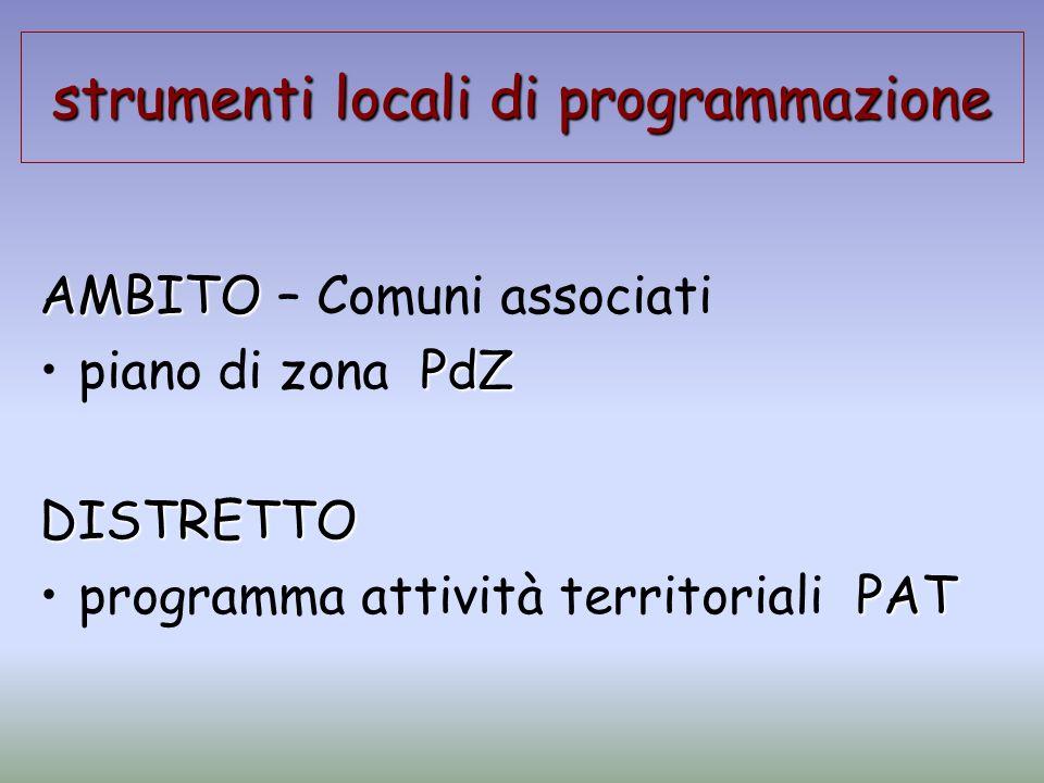 strumenti locali di programmazione AMBITO AMBITO – Comuni associati PdZpiano di zona PdZDISTRETTO PATprogramma attività territoriali PAT