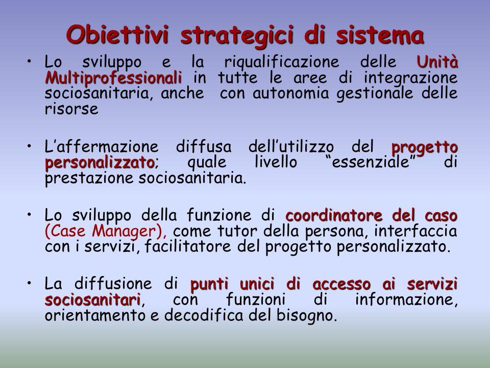 Obiettivi strategici di sistema Unità MultiprofessionaliLo sviluppo e la riqualificazione delle Unità Multiprofessionali in tutte le aree di integrazi