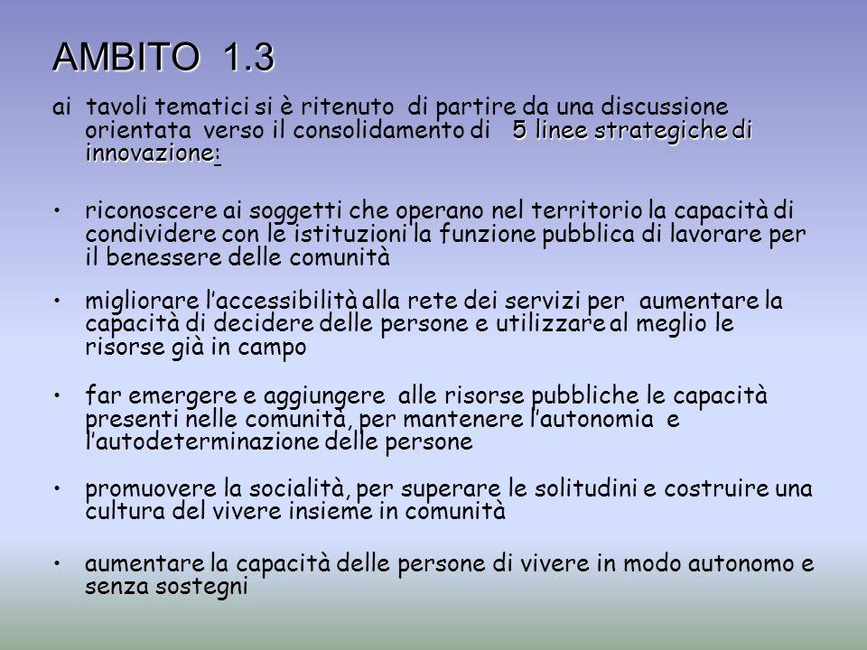 AMBITO 1.3 5 linee strategiche di innovazione ai tavoli tematici si è ritenuto di partire da una discussione orientata verso il consolidamento di 5 li