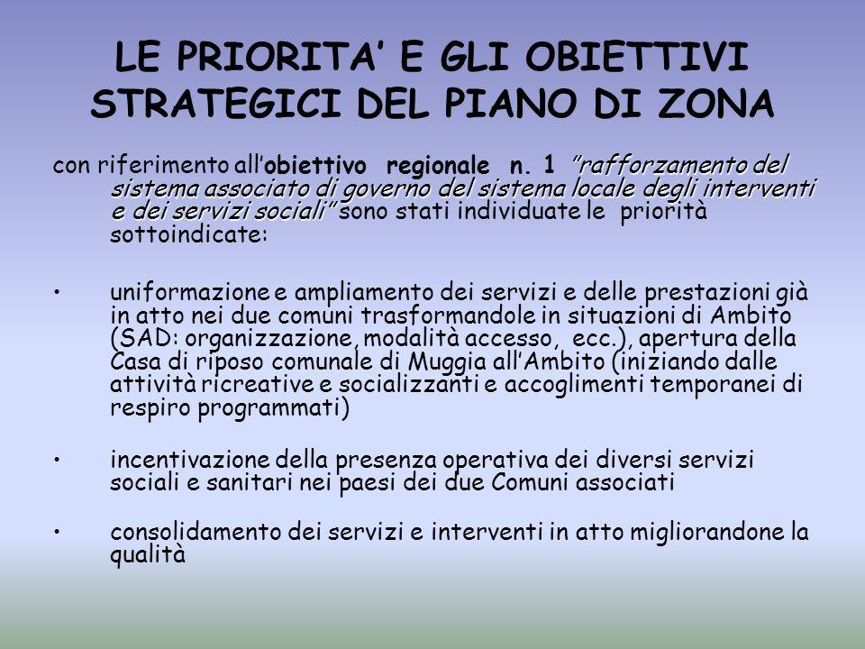 LE PRIORITA E GLI OBIETTIVI STRATEGICI DEL PIANO DI ZONA rafforzamento del sistema associato di governo del sistema locale degli interventi e dei serv