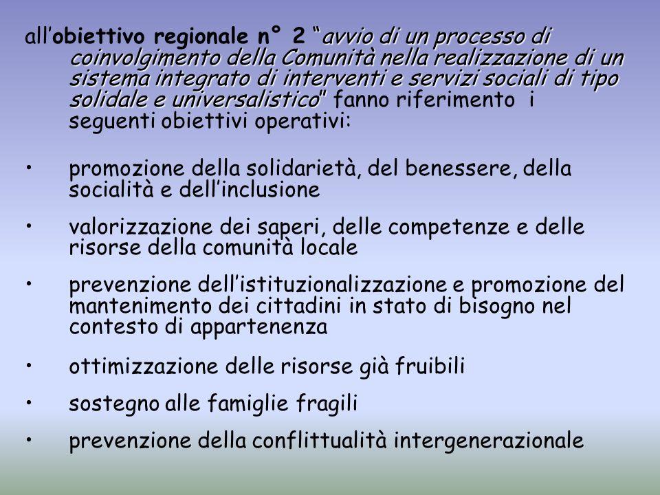 avvio di un processo di coinvolgimento della Comunità nella realizzazione di un sistema integrato di interventi e servizi sociali di tipo solidale e u