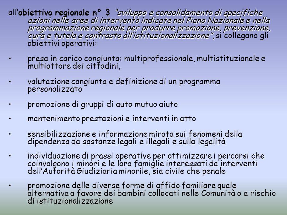sviluppo e consolidamento di specifiche azioni nelle aree di intervento indicate nel Piano Nazionale e nella programmazione regionale per produrre pro