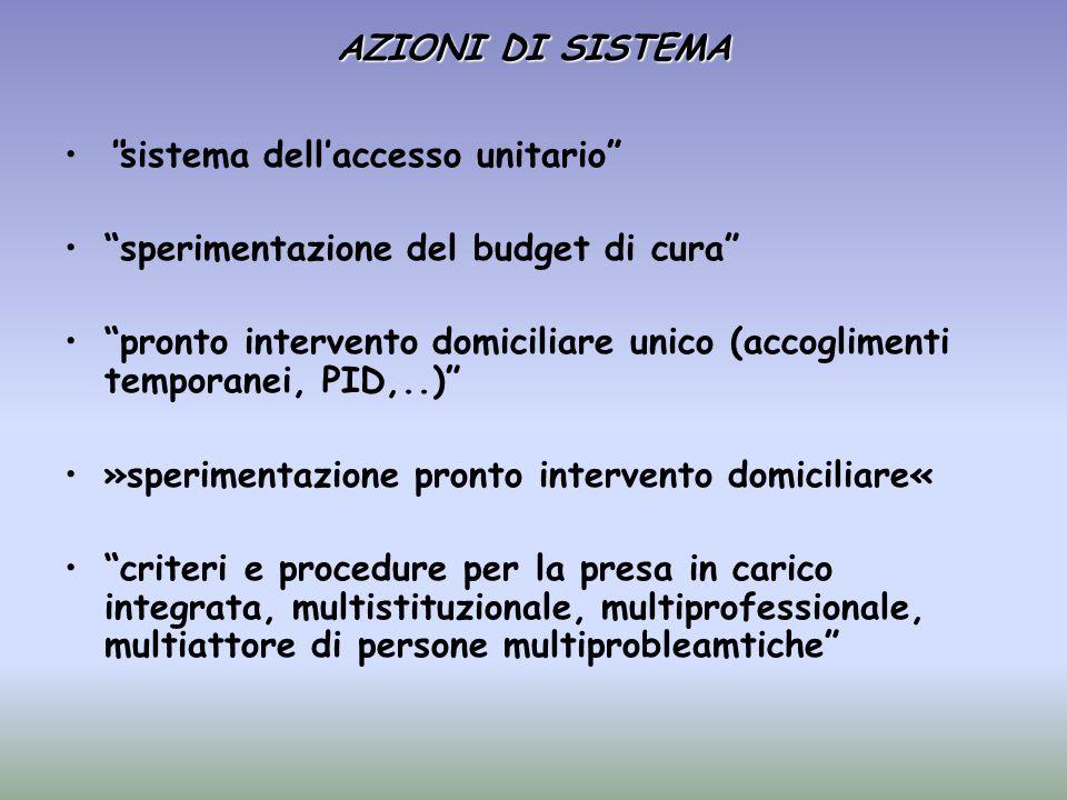 AZIONI DI SISTEMA sistema dellaccesso unitario sperimentazione del budget di cura pronto intervento domiciliare unico (accoglimenti temporanei, PID,..