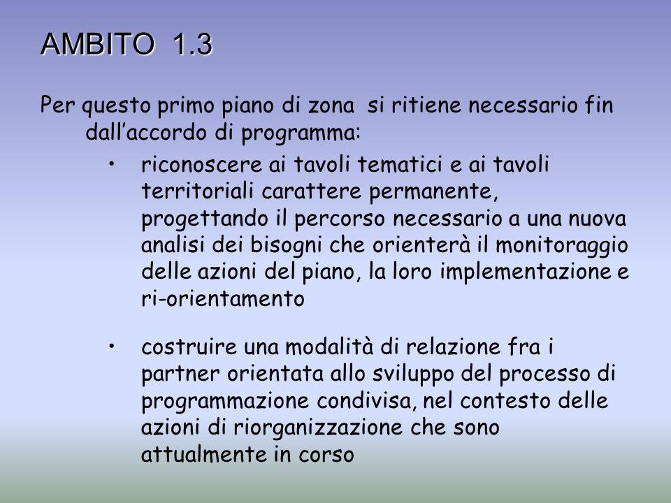 AMBITO 1.3 Per questo primo piano di zona si ritiene necessario fin dallaccordo di programma: riconoscere ai tavoli tematici e ai tavoli territoriali