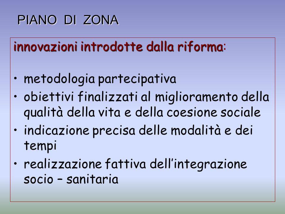 PIANO DI ZONA innovazioni introdotte dalla riforma innovazioni introdotte dalla riforma: metodologia partecipativa obiettivi finalizzati al migliorame