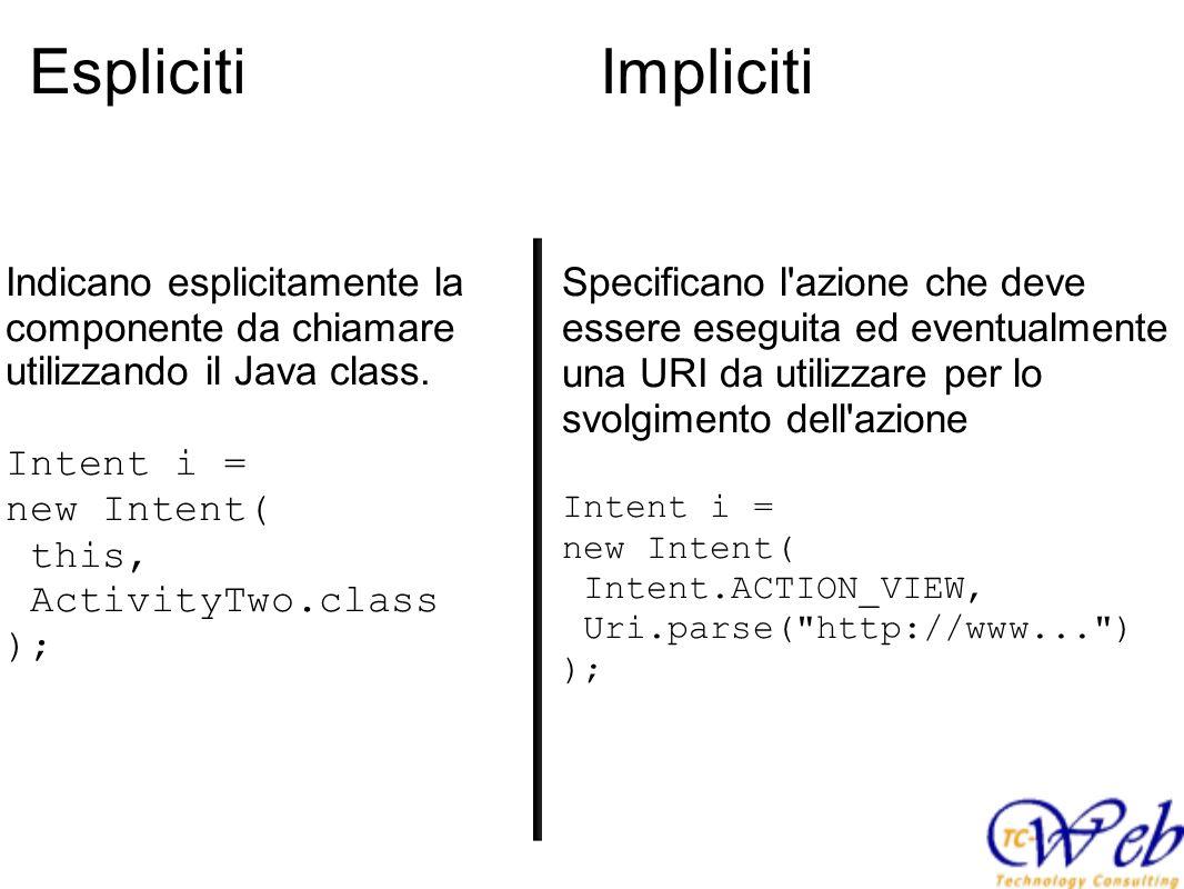 Espliciti Impliciti Indicano esplicitamente la componente da chiamare utilizzando il Java class.