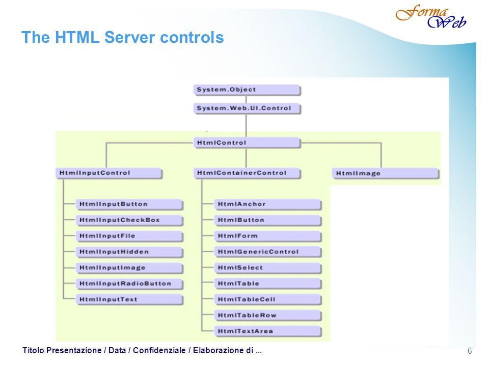 6 Titolo Presentazione / Data / Confidenziale / Elaborazione di... The HTML Server controls
