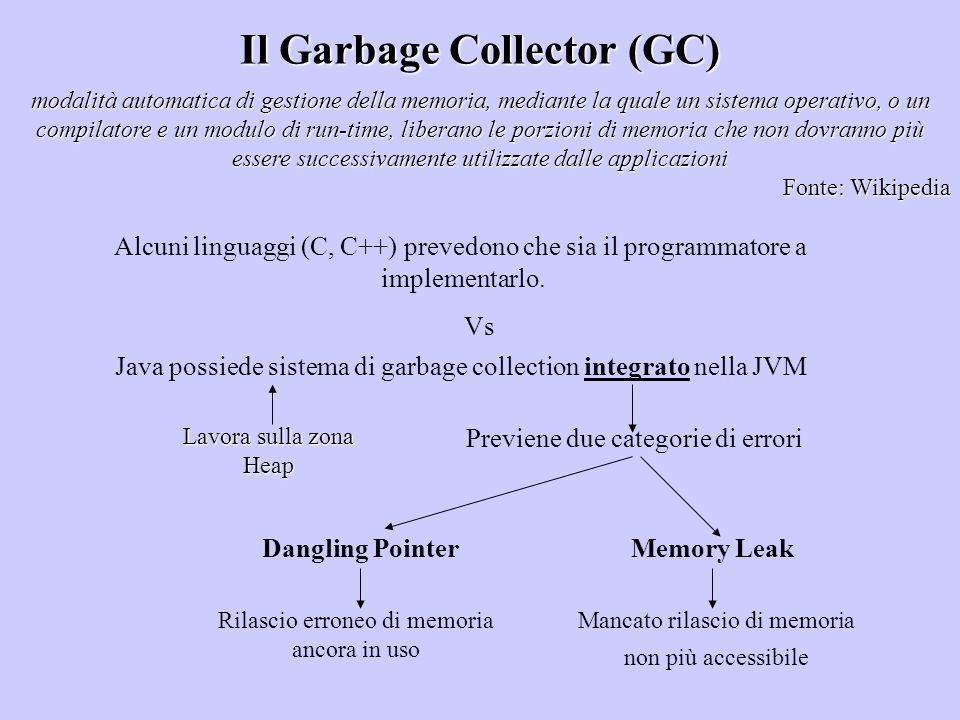 Il Garbage Collector (GC) modalità automatica di gestione della memoria, mediante la quale un sistema operativo, o un compilatore e un modulo di run-t