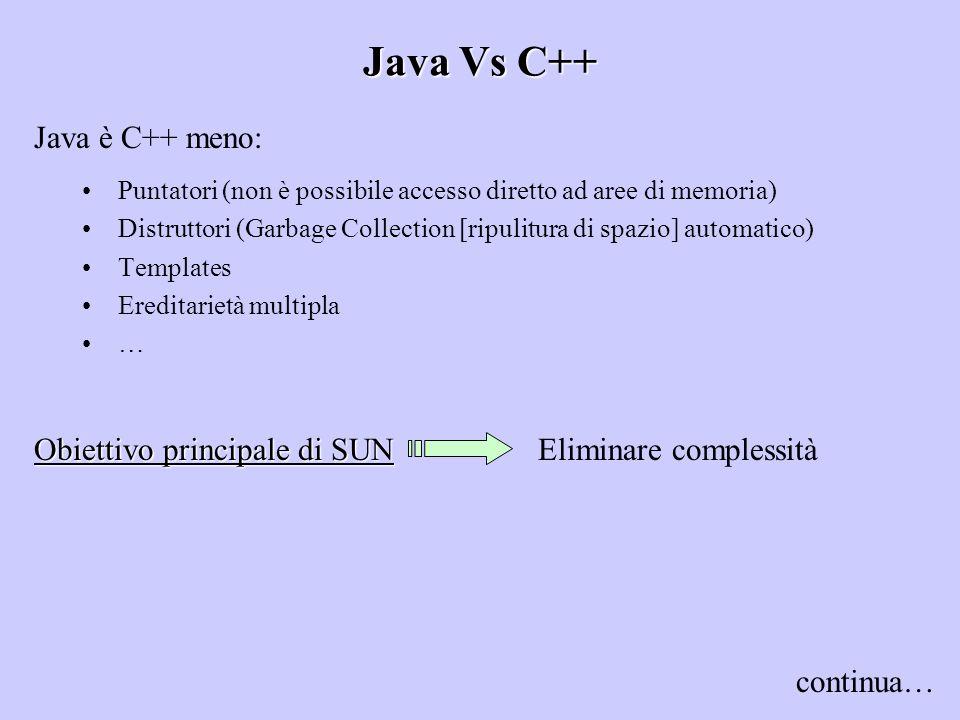 Java Vs C++ Puntatori (non è possibile accesso diretto ad aree di memoria) Distruttori (Garbage Collection [ripulitura di spazio] automatico) Template