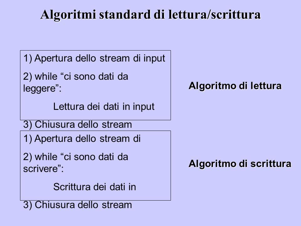 Algoritmi standard di lettura/scrittura 1) Apertura dello stream di input 2) while ci sono dati da leggere: Lettura dei dati in input 3) Chiusura dello stream 1) Apertura dello stream di 2) while ci sono dati da scrivere: Scrittura dei dati in 3) Chiusura dello stream Algoritmo di lettura Algoritmo di scrittura